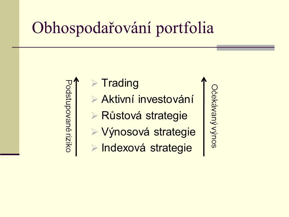 Býčí trh Zdroj: finančník [online]. Praha [cit. 05-09-2011]. Dostupný z:.