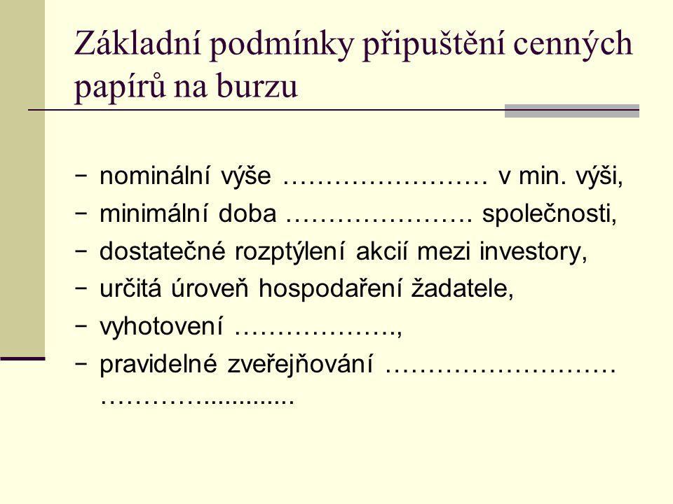 Druhy burzovních obchodů − ………………… obchody – k vypořádání obchodu a předání cenných papírů (resp.