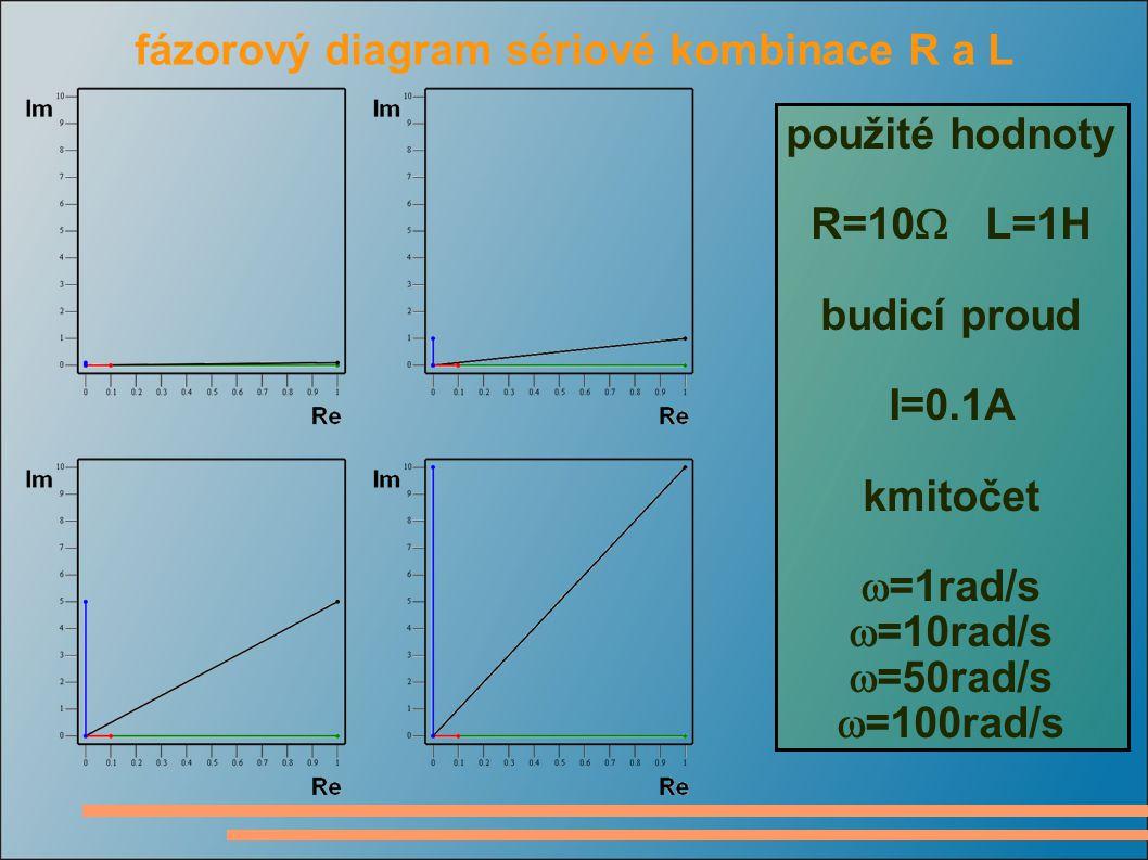 časový průběh napětí a proudu kombinace R a L R=1 , L=1H, f=0.05Hz (nahoře), f=0.8Hz (dole) U Ur Ul