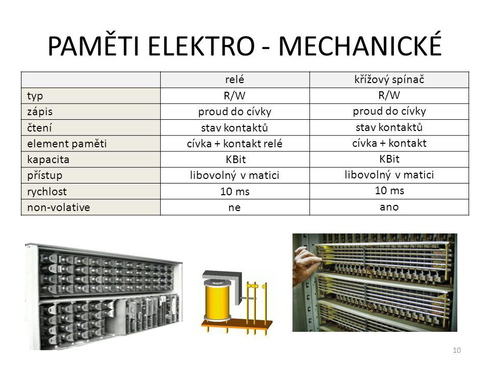11 PAMĚTI ELEKTRO - MAGNETICKÉ magnetická páskaferitová paměťpevný disk typR/W zápismagnetická hlavičkaproud do vodiče magnetická hlavička čtenímagnetická hlavičkaproud do vodiče magnetická hlavička element pamětimagnetický dipóltoroidní jádro magnetický dipól kapacitaGbit KBit GBit přístuppostupnýlibovolný v matici libovolný k souboru postupný uvnitř souboru rychlost10s10 ms non-volativeano