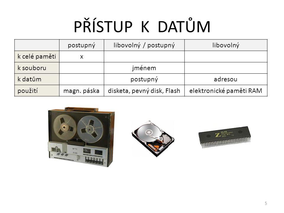 6 VELIKOST PAMĚTI Jednotkou velikosti paměti je 1bit nebo 1Byte (8bitů) Násobné jednotky: -1 Kbit (Kilobit) = 1024 bitů -1 Mbit (Megabit) = 1024 Kbitů = 1 048 576 bitů -1 Gbit (Gigabit) = cca 10 9 bitů -1 Tbit (Terabit) = cca 10 12 bitů -1 Pbit (Petabit) = cca 10 15 bitů