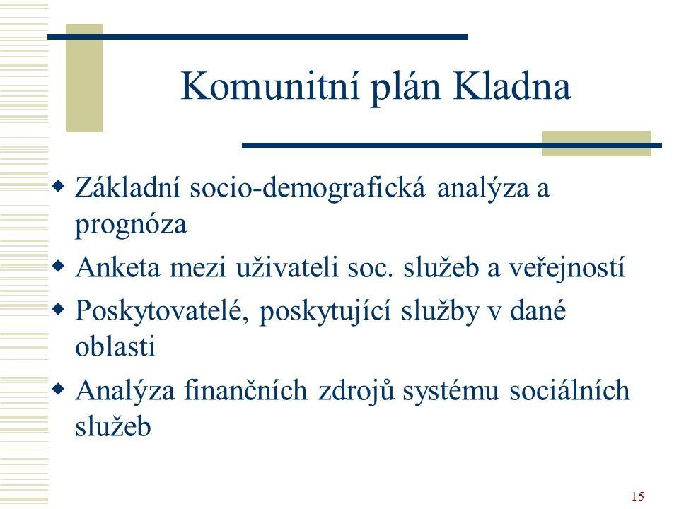 16 Priorita 1.: Zkvalitnění a zvýšení informovanosti v sociální oblasti Opatření 1.1.