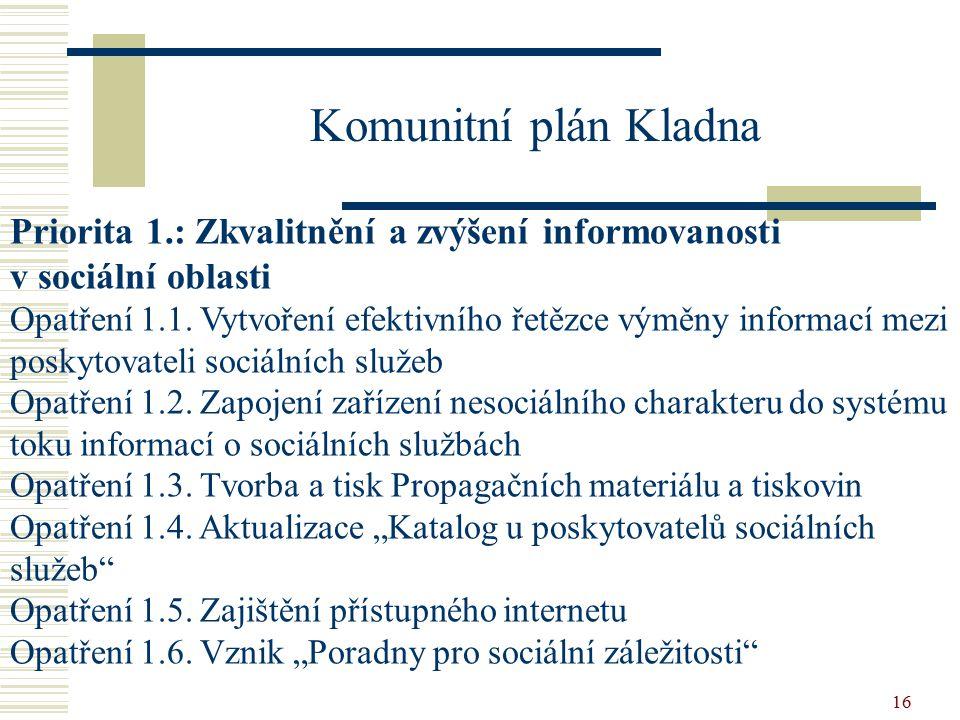 17 Priorita 2.