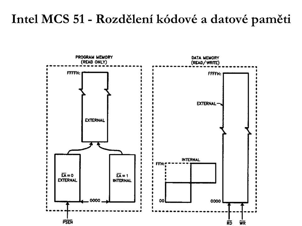 Intel MCS 51 – Organizace paměti Výřez kódové paměti Organizace interní datové paměti