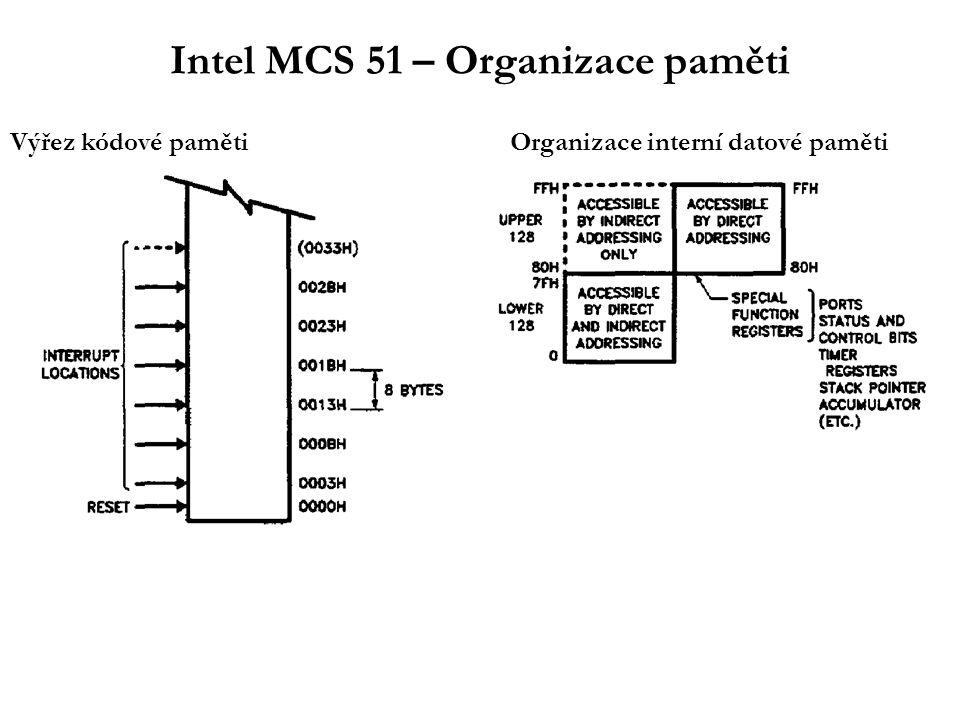 Intel MCS 51 - Rozdělení interní datové paměti