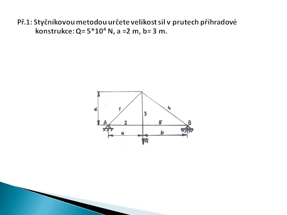 i=3∙(n-1)-3v-2r-pv- vetknutá podpora r- rotační podpora p- posuvná podpora F A +F B -Q= 0 F A = Q-F B F A =5∙10 4 -2∙10 4 F A = 3∙10 4 N -Q∙a+F B ∙(a+b)=0tgα=a/a=1 F B = Q∙a/(a+b)α=45° F B = 5∙10 4 ∙2/5 F B = 2∙10 4 N