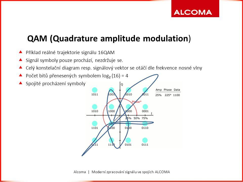 Alcoma | Moderní zpracování signálu ve spojích ALCOMA DPD (Digital Pre-Distortion)  Odstraňuje nelineární zkreslení pocházející převážně z koncového stupně vysílače Bez DPD