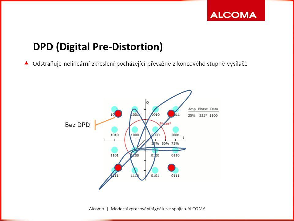 Alcoma | Moderní zpracování signálu ve spojích ALCOMA DPD (Digital Pre-Distortion) Vstup koncového stupně  Zlepšuje citlivost přijímače tím, že linearizuje všechny body konstelačního diagramu  Přizpůsobuje se aktuálním poměrům na koncovém stupni vysílače (pracovní bod, teplota)  Příznivě ovlivňuje masku vysílacího spektra  Umožnuje plné využití koncového stupně vysílače Výstup koncového stupně