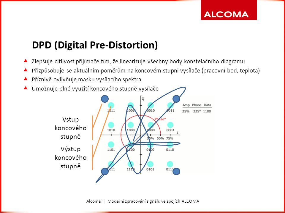 Alcoma | Moderní zpracování signálu ve spojích ALCOMA Hybrid decision directed equalizer  Odstraňuje lineární zkreslení pocházející z celého přenosového řetězce včetně prostředí  Amplitudové a fázové zkreslení má dopad na přesnost průchodu symbolem.