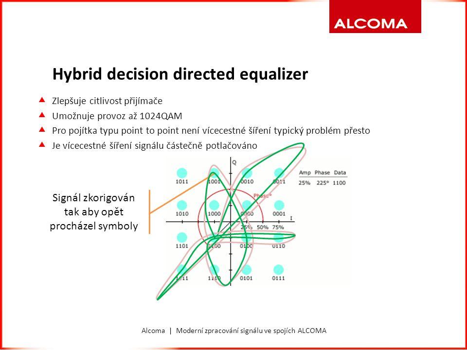 Alcoma | Moderní zpracování signálu ve spojích ALCOMA ACM (Hitless Adaptive Coding and Modulation) Jeden symbol přenáší 5 bitů pro 32QAM -> vyšší přenosová rychlost, nižší citlivost  Dokáže dočasně snížit přenosovou rychlost během zhoršeného příjmu (Déšť apod.)  Změna rychlosti je realizována přepnutím QAM Nedochází tím chybovosti.