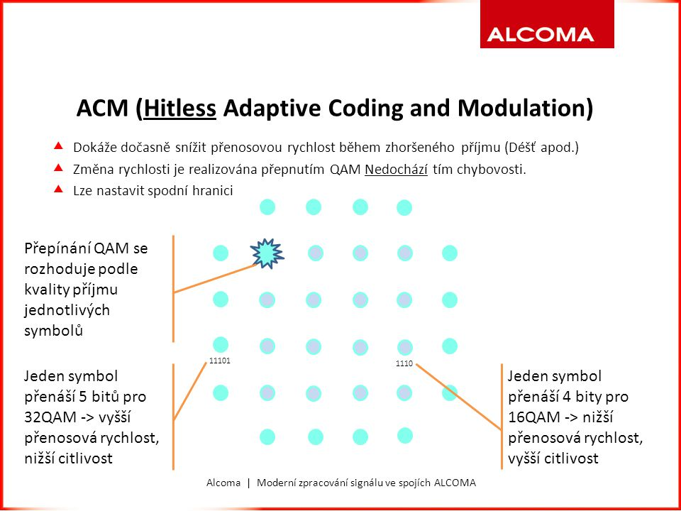 Alcoma | Moderní zpracování signálu ve spojích ALCOMA LDPC (Low density parity check)  Lineární zabezpečovací kód pro silně šumem zatížené přenosové kanály  Kód LDPC je použit pro zabezpečení datovém kanálu interní komunikace modemů  Je aplikován tak, že bezpečně funguje ještě v situaci, kdy již nelze přenášet uživatelská data  Zprostředkovává potřebnou řídící komunikaci pro ACM  Přenáší konvergenční koeficienty pro DPD  Umožnuje přenos dalších dat pro řídící činnost modemu a pojítka