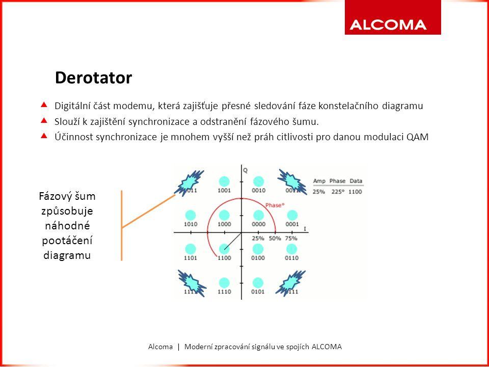 Alcoma | Moderní zpracování signálu ve spojích ALCOMA Derotator  Derotator je řízený pilotními tóny, které jsou efektivně umístěné v modulačním spektru  Pilotní tóny se účastní i na dalších klíčových synchronizačních procesech v modemu  Tento způsob synchronizace modemu dosahuje vysoké přesnosti Pilotní tóny