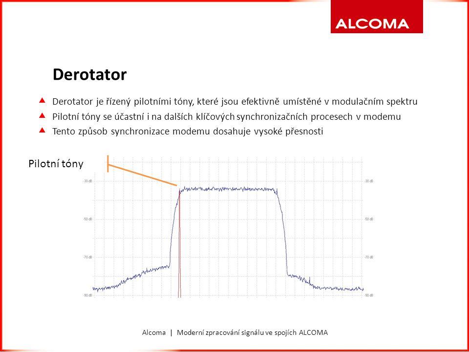 Alcoma | Moderní zpracování signálu ve spojích ALCOMA RS FEC (Reed-Solomon Forward Error Correction)  Blokový zabezpečovací kód pro odstranění zbytkové chybovosti uživatelských dat  Přesto, že je letos tomuto kódu již 55let má stále ještě vysoký poměr výkon/cena  Pro každou přenosovou rychlost modemu byl vybrán optimální zabezpečovací poměr  Proti impulzovému rozložení šumu lze bojovat nejefektivněji právě opravnými kódy Při šumové špičce dojde k špatné interpretaci symbolu - chybovosti Před extrémními šumovými špičkami není kam systémově ustupovat