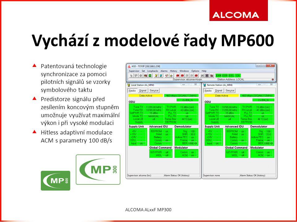 Koncept MP300  Připojení malých segmentů sítě  Poslední míle pro B2B zákazníky v licencovaných a volných pásmech  Full Outdoor provedení  Interface 1x 1000BASE-T  MTU 2048 byte  Pro všechna nabízená pásma 4 – 24 GHz  Uživatelská kapacita až 460 Mbit/s  Volitelná šíře pásma 3,5 - 112 MHz  Volitelná modulace až 1024 QAM  Hitless adaptivní modulace ACM, ATPC  latence do 15 μs