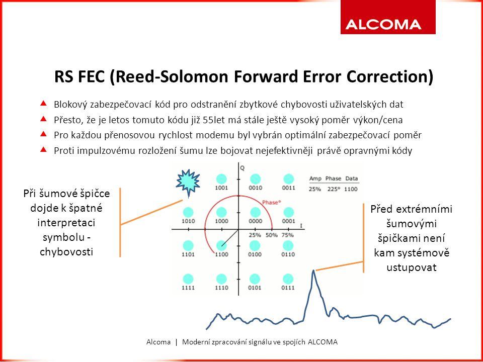 Alcoma | Moderní zpracování signálu ve spojích ALCOMA Convolutional Interleaver  Výkon blokového zabezpečovacího kódu klesá při shlukování chyb  Deinterleaver rozprostírá data v čase tak, aby rozbil shluky chyb na menší - opravitelné  Interleaver je pak nezbytně opačný proces na straně vysílače  Navýšení latence dat lze přirovnat k době zpracování paketu 2048b.