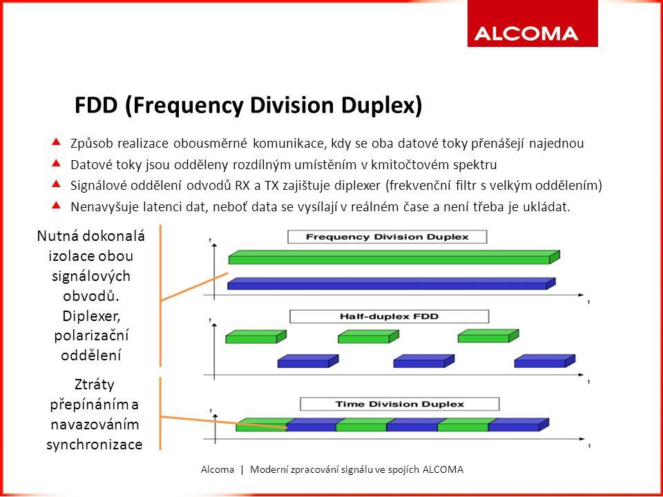 Alcoma | Moderní zpracování signálu ve spojích ALCOMA QAM (Quadrature amplitude modulation)  Reálný konstelační diagram ALCOMA  Ze systémového rozhraní modemu  Zobrazení také v programu ASD  1024QAM min.