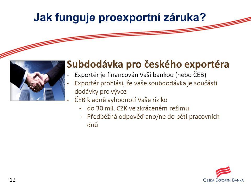 Jak funguje proexportní záruka.