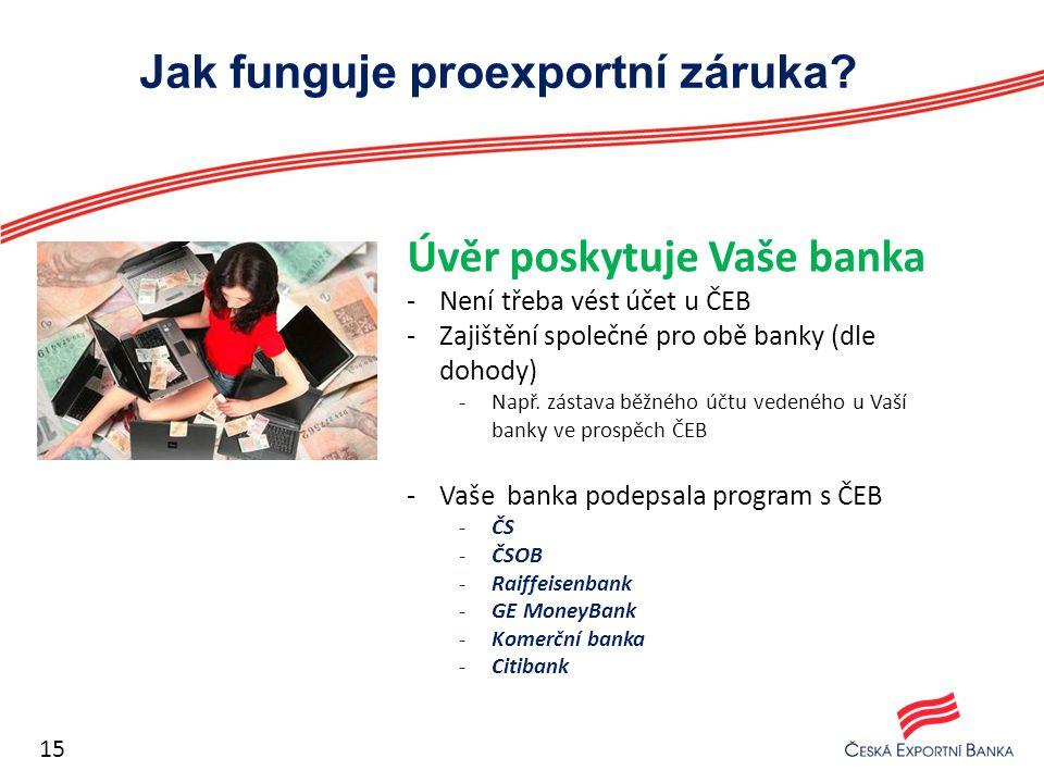 Proexportní záruka - shrnutí Úvěr poskytuje Vaše banka -Není třeba vést účet u ČEB -Zajištění společné pro obě banky (dle dohody) -Např.