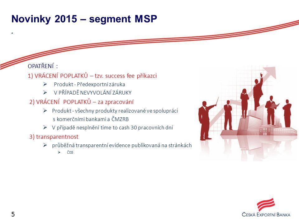 ČMZRB: program ZÁRUKA 2015 – 2023 Rozšíření nabídky pro MSP – malé podnikatele prostřednictvím tohoto programu Zvýšení kvality a rozsahu obsluhy segmentu MSP Jednoduchost, efektivnost, rychlost, bez poplatků = SKVĚLÝ NÁSTROJ K ZAJIŠTĚNÍ ÚVĚRU M - záruka Ručení až 70% jistiny úvěru Úvěr do hodnoty max.