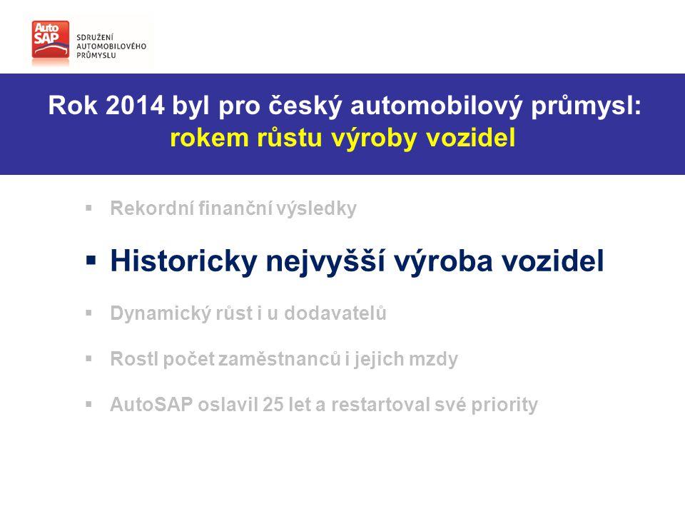 Osobní vozy a autobusy 2014: nejvyšší výroba v historii ks meziroční změna  Osobní automobily + LUV 1 244 506 + 10,5 %  Užitkové automobily 821 + 7,0 %  Autobusy 3893 + 5,5 %  Motocykly 1075 - 20,6 %  Přívěsy a návěsy (O1 až O4) 25 582 + 25,5 %
