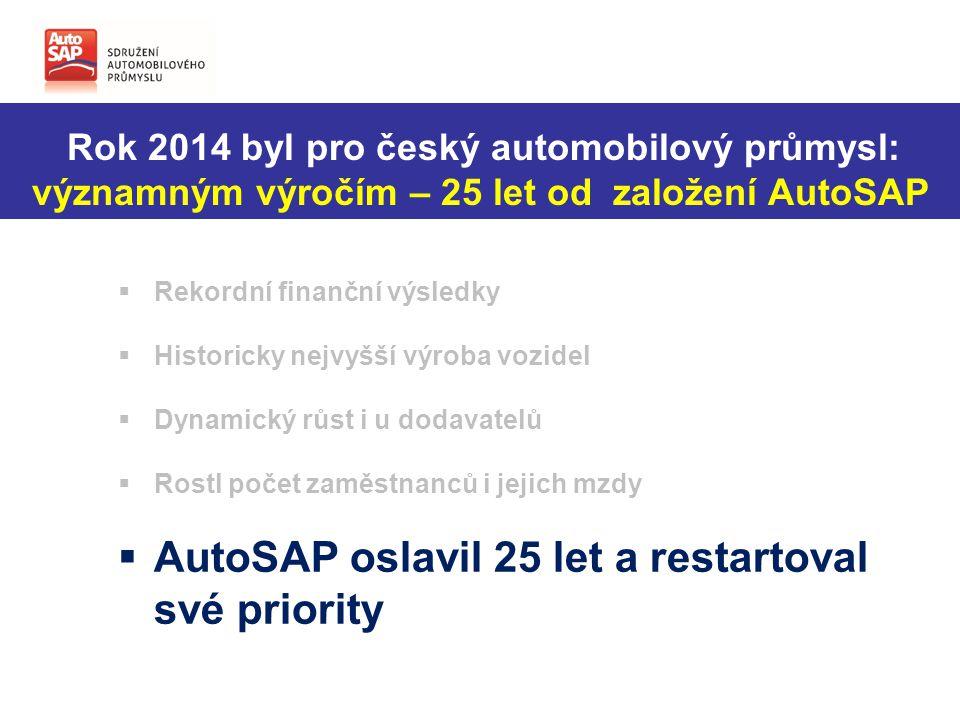 Priority AutoSAP: 1.Hospodářská politika, V & V + zaměstnavatelské vztahy 2.