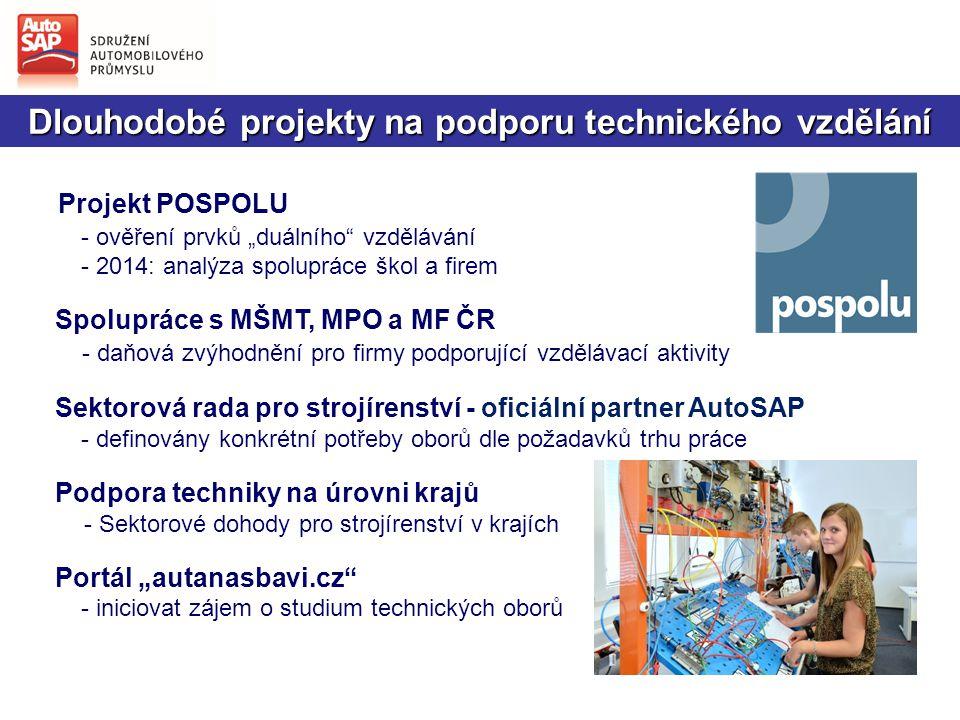 Podporujeme technické vzdělávání na všech úrovních AutoSAP a jeho členové - nové iniciativy: např.