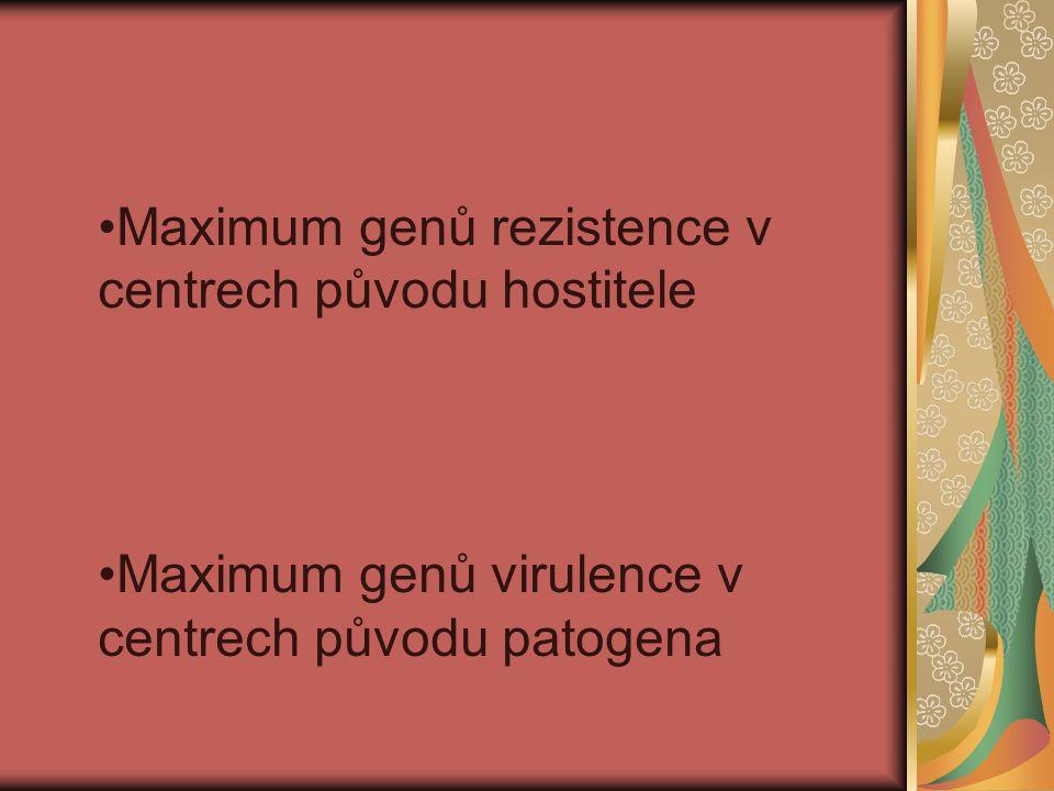 Typy rezistencí 1.