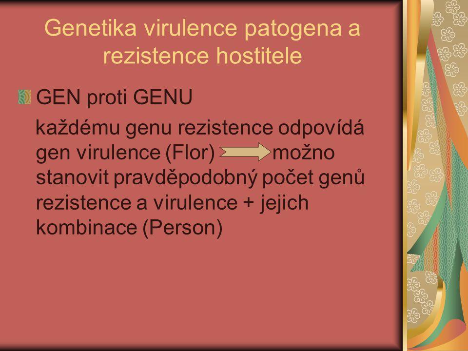 Genetický systém virulence Jádro, ekvivalenty, cytoplazma Geny patogenity Geny virulence