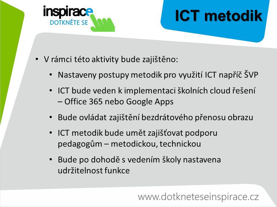 ICT metodik ICT metodik si vyzkouší pod vedením Mentora pro ICT metodiky jednotlivé znalosti prakticky Umí přispět k zajištění chodu školní ICT infrastruktury pro potřeby vzdělávání ICT metodik postupně přebírá od svého mentora roli stát se sám ve škole zdrojem informací, jak využívat ICT napříč ŠVP