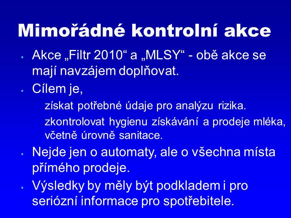 Mimořádné kontrolní akce Akce Filtr 2010  Screeningová akce k zachycení prevalence vybraných patogenů v syrovém mléce  Odběr textilních filtrů  Kvalitativní vyšetřování – záchyt:  Listeria  Campylobacter  Staphylococcus  Escherichia coli 0157  Salmonella