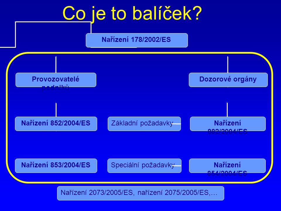  Nařízení EP a R ES č.852/2004  Nařízení EP a R ES č.