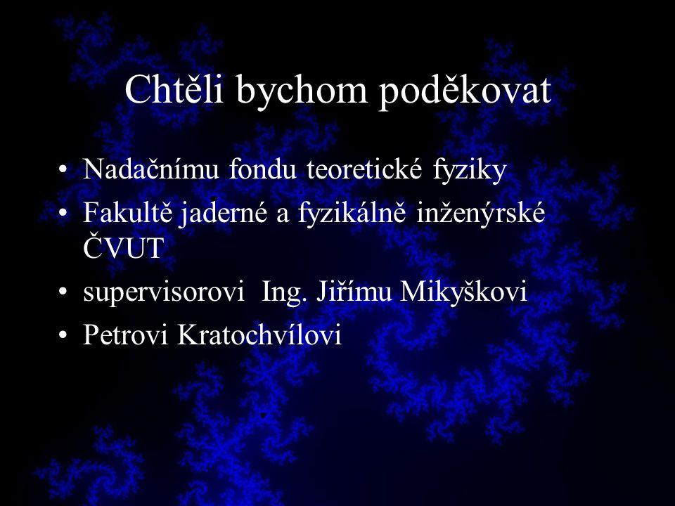 Zdroje http://lide.uhk.cz/home/fim/student/fshrusj1 /www/grafika/teorie.htm http://www.fit.vutbr.cz/~tisnovpa/fract/uvod.html http://www.sweb.cz/chaos.fraktaly/