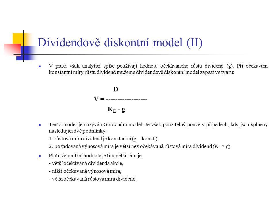 Ziskový model (I) Metoda využívaná pro analýzu v krátkém období.