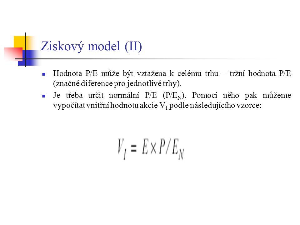 Ziskový model (III) Základní metoda vychází z již zmíněného Gordonova modelu, který vydělíme hodnotou očekávaného zisku E a získáme hodnotu normálního P/E.