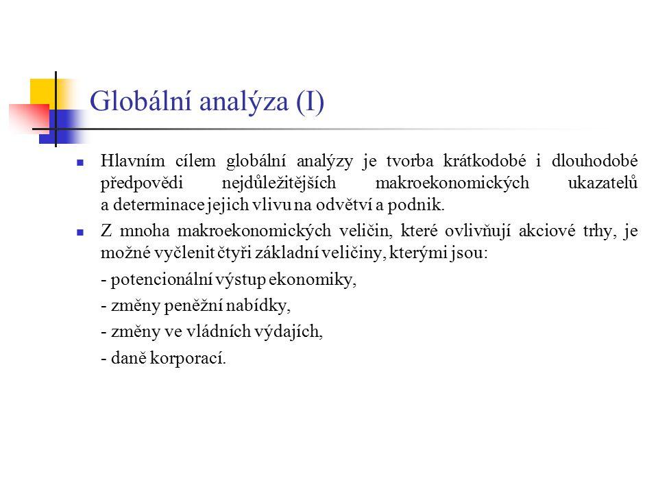 Globální analýza (II)