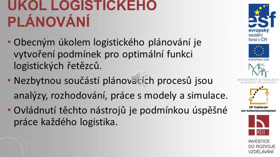 ÚKOL LOGISTICKÉHO PLÁNOVÁNÍ Obecným úkolem logistického plánování je vytvoření podmínek pro optimální funkci logistických řetězců.