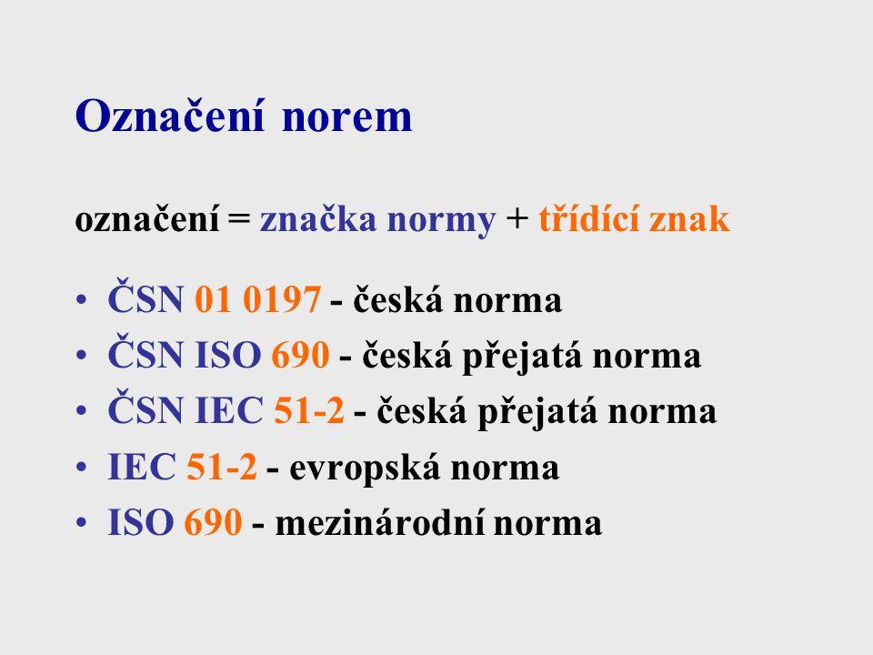 Národní normy ČSN – české normy DIN – německé normy BS – britské normy ANS – normy USA STN – slovenské normy NF – francouzské normy