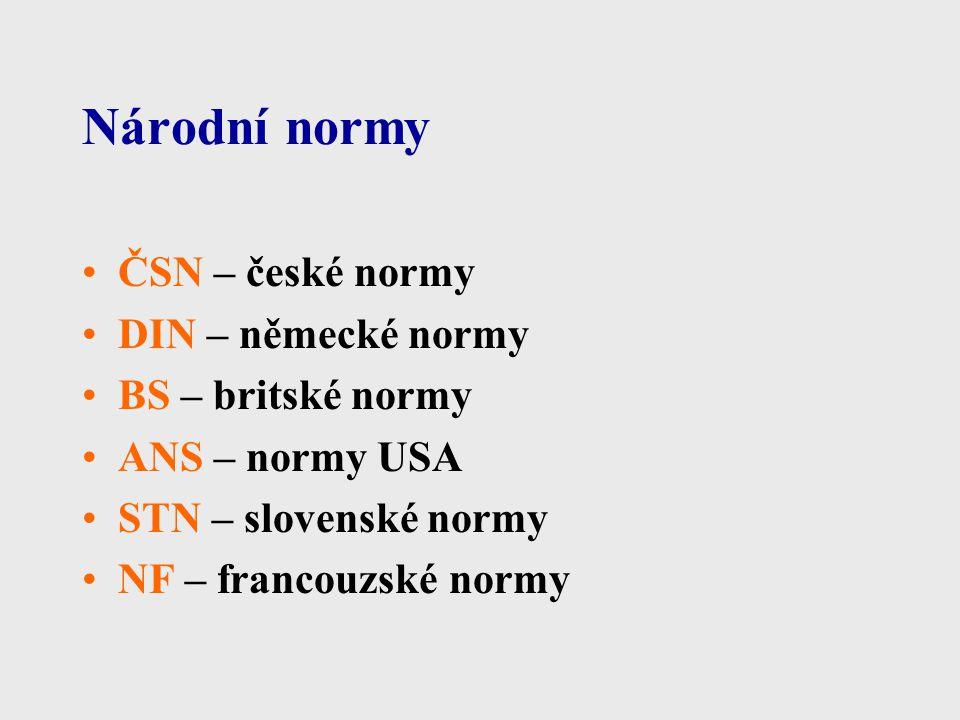 Evropské a mezinárodní normy EN evropské normy HD harmonizační dokumenty ENV předběžné evropské normy ETS normy Evropského ústavu pro telekomunikace ISO mezinárodní normy vydané ISO IEC mezinárodní normy vydané IEC Seznam druhů mezinárodních a evropských dokumentů včetně značek: http://www.unmz.cz/urad/druhy-mezinarodnich-a-evropskych- dokumentu-vcetne-znacek