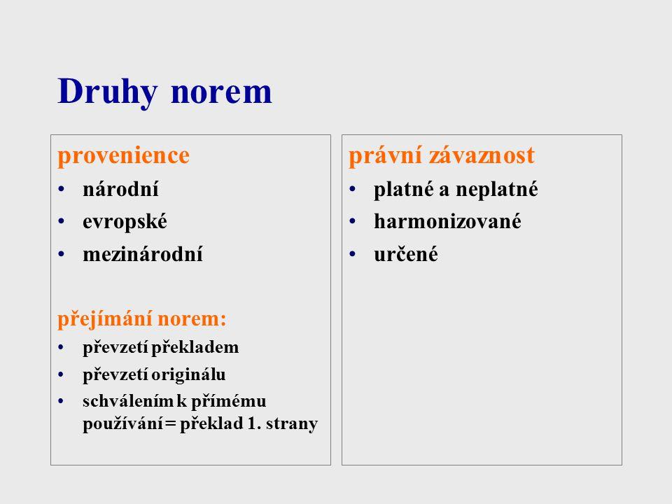 Harmonizace norem Splnění požadavků: evropských norem (EN) harmonizačních dokumentů EU (HD) technických požadavků na výrobky Rozlišení: normy harmonizované normy určené