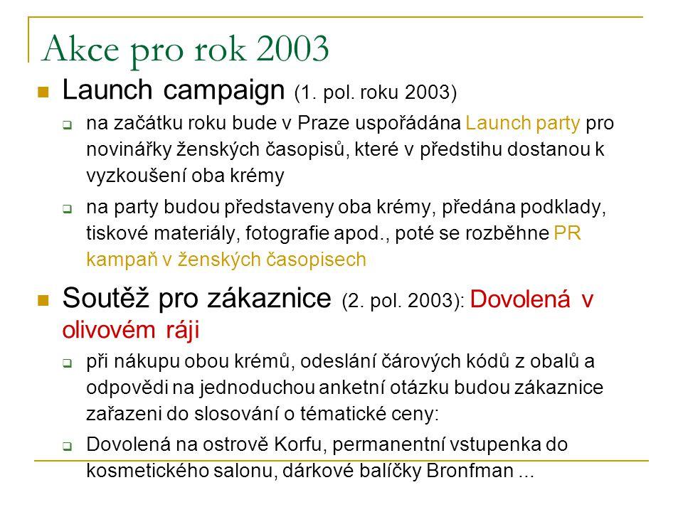 Aproximativní rozpočet pro rok 2003 Launch party150 000,- Kč PR zastupování (12 měsíců)70 000,- Kč web prezentace50 000,- Kč ceny do soutěže60 000,- Kč letáčky do prodejen (A5 / 100 000 kusů)60 000,- Kč visačky na prodejny (4 000 kusů)25 000,- Kč předváděcí akce v drogeriích (200 akcí)400 000,- Kč leaflety řetězců 200 000,- Kč mediální reklama (tisk, rádio, web)700 000,- Kč Celkem 1 715 000,- Kč