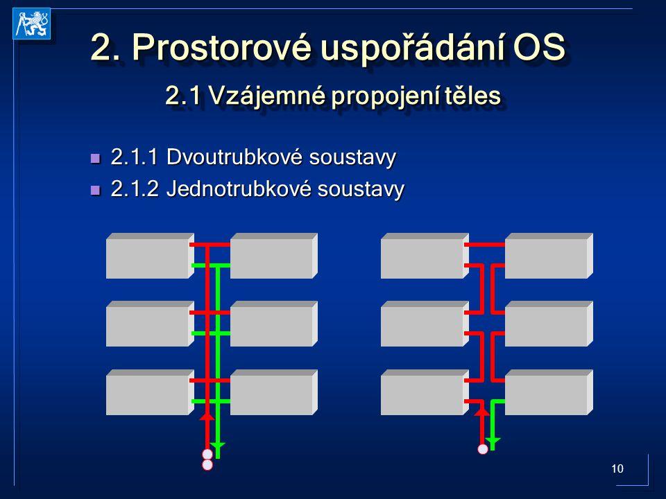 11 2.1.1 Dvoutrubkové soustavy Protiproudé zapojení Tichelmann Souproudé zapojení