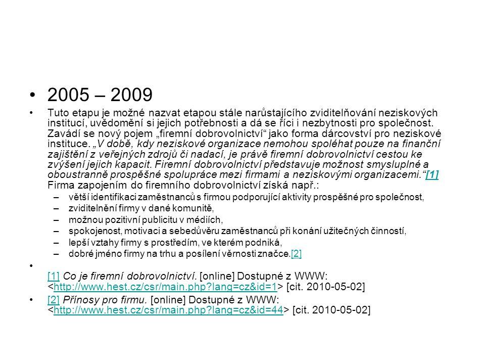 2009 – –Evropské zdroje –Nové formy financování –Sociální podnikání