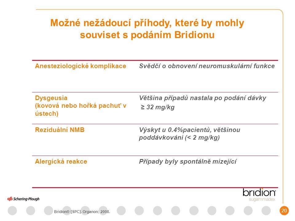 21 Lékové interakce 'Vychytávání' interakce BRIDION může teoreticky vychytávat jiné léky, možnost snížení jejich učinnosti.