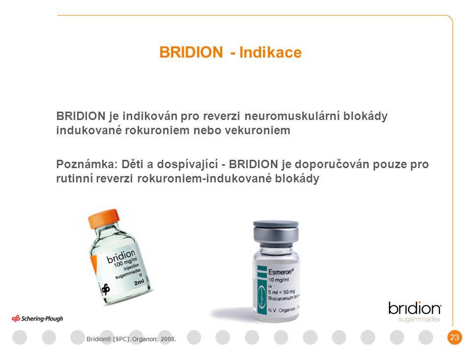 24 BRIDION – Dávkování a použití Běžná reverze (rokuronium nebo vekuronium) Mírná blokáda : 2 mg/kg – jestliže nastalo spontální zotavení nejméně na obnovení výskytu T 2 Hluboká blokáda : 4 mg/kg – jestliže nastalo zotavení nejméně na 1-2 PTC Okamžitá reverze (rokuronium) 16 mg/kg Bridion® [SPC].