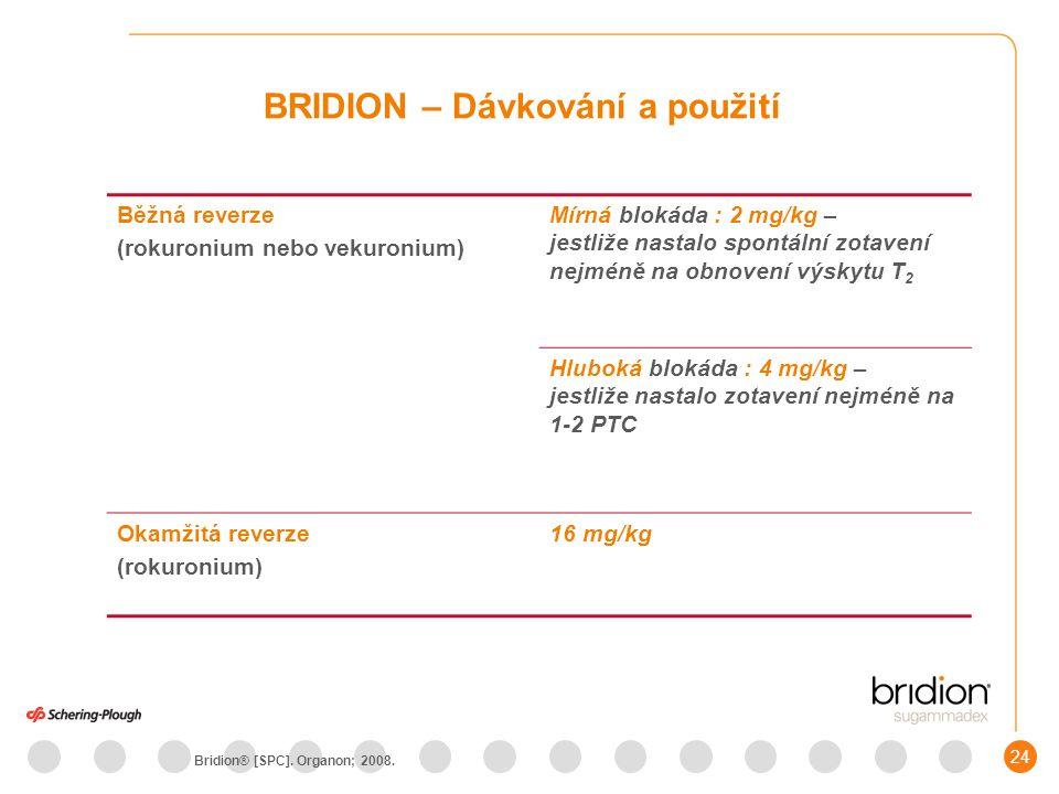25 Kontraindikací pro BRIDION je pouze hypersenzitiva na látku samou, nebo na některou z jejich složek Kontraindikace Bridion® [SPC].