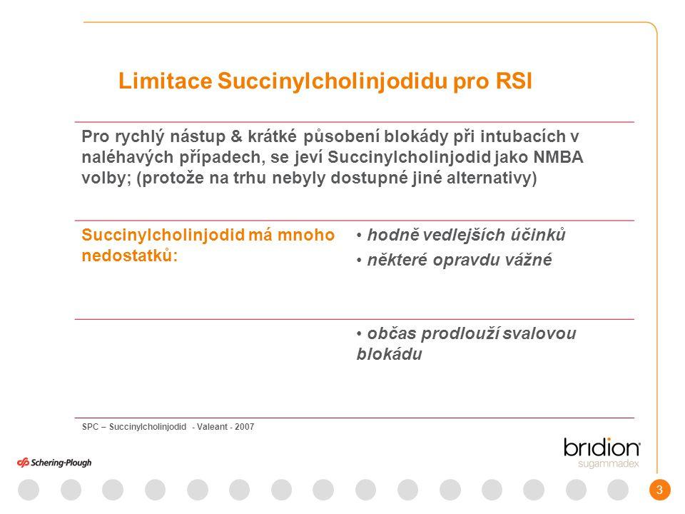 4 Poskytnout rychlou reverzi (antagonizaci) jakékoliv hloubky blokády umožňující požadovanou hloubku NMB během celého výkonu Mít přímý mechanizmus účinku Poskytnout alternativu k Succinylcholinjodidu pro rychlý nástup účinku, krátké trvání svalové blokády Vyloučit potřebu zvládat řešení vedlejších nežádoucích účinků Ideální reverzní ( antagonizační ) látka by měla…