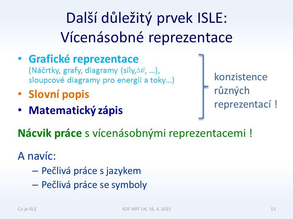 Třetí podstatný prvek ISLE: rozvoj vědeckých kompetencí Trocha názvosloví: – scientific abilities (USA); scientific competencies (EU) vědecké kompetence, dovednosti, návyky (habits) Důležité pro 21.