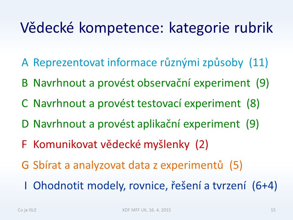 Rubriky - příklady RUBRIC B: Ability to design & conduct an observational experiment Scientific AbilityMissingInadequate Needs improvement Adequate B7B7 Is able to identify a pattern in the data No attempt is made to search for a pattern The pattern described is irrelevant or inconsistent with the data The pattern has minor errors or omissions.