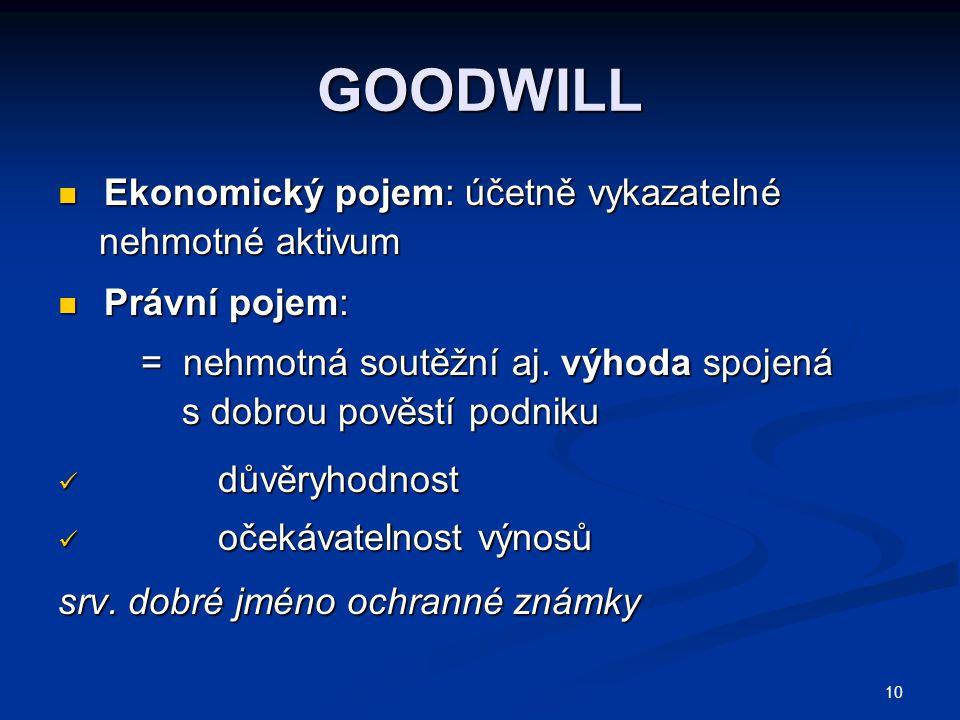 11  Prvotní goodwill zapříčiněný: Prvotní goodwill zapříčiněný: a.