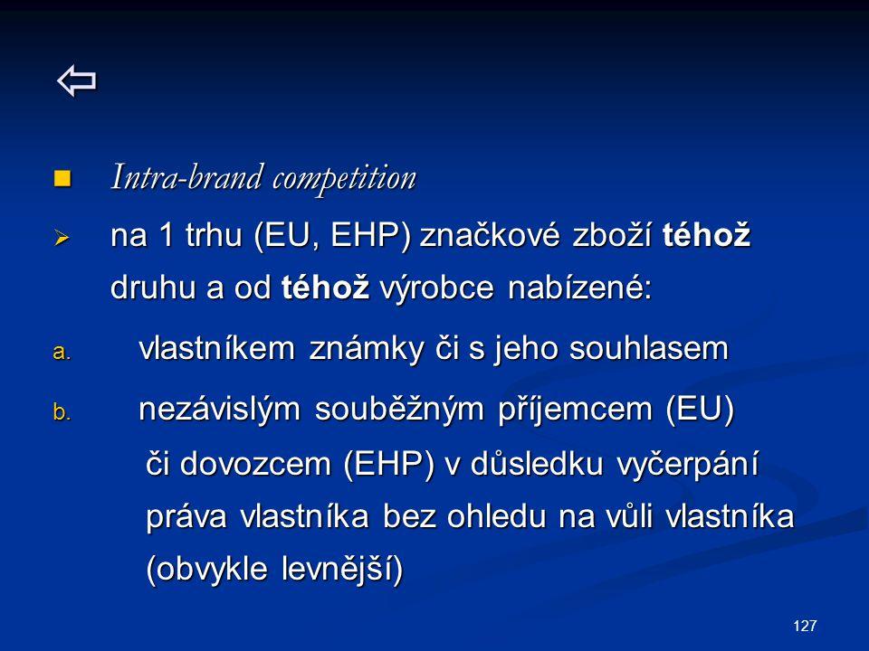 128  Ochrana vlastníka ochranné známky Ochrana vlastníka ochranné známky 1.